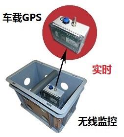 COS91冷链物流无线车载温度记录仪GPS定位温度监控仪