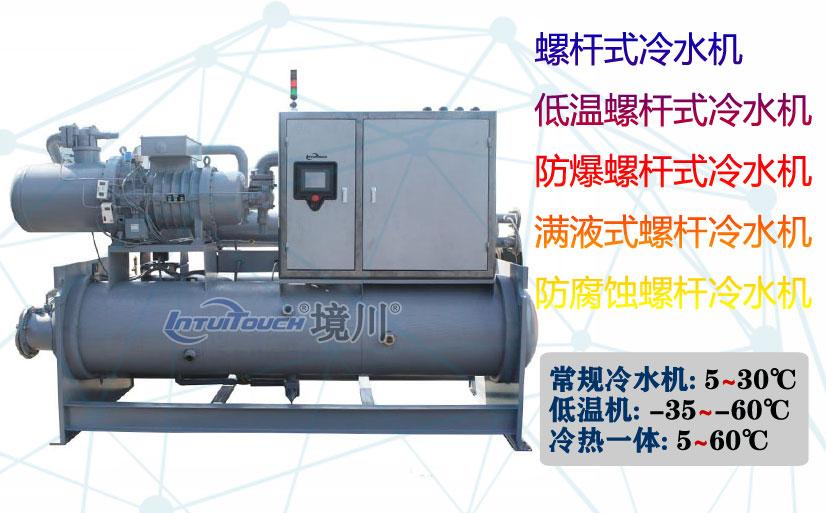 医药化工专用工业冷水机